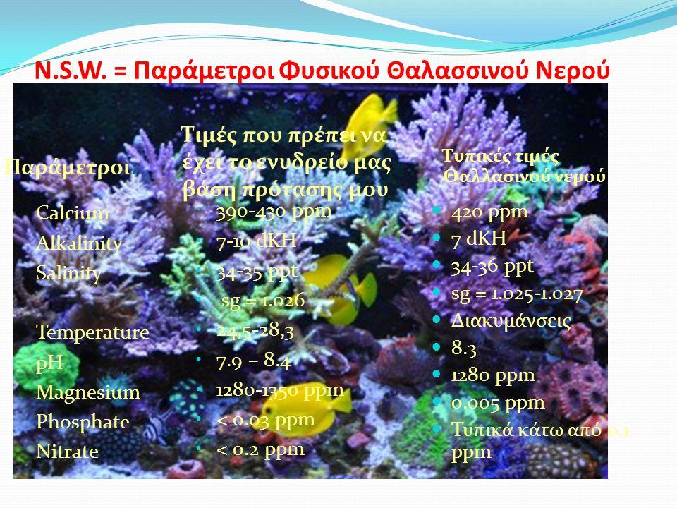 N.S.W. = Παράμετροι Φυσικού Θαλασσινού Νερού