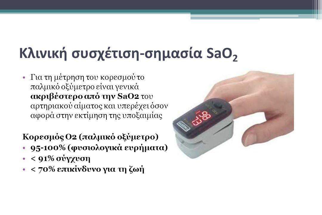 Κλινική συσχέτιση-σημασία SaO2