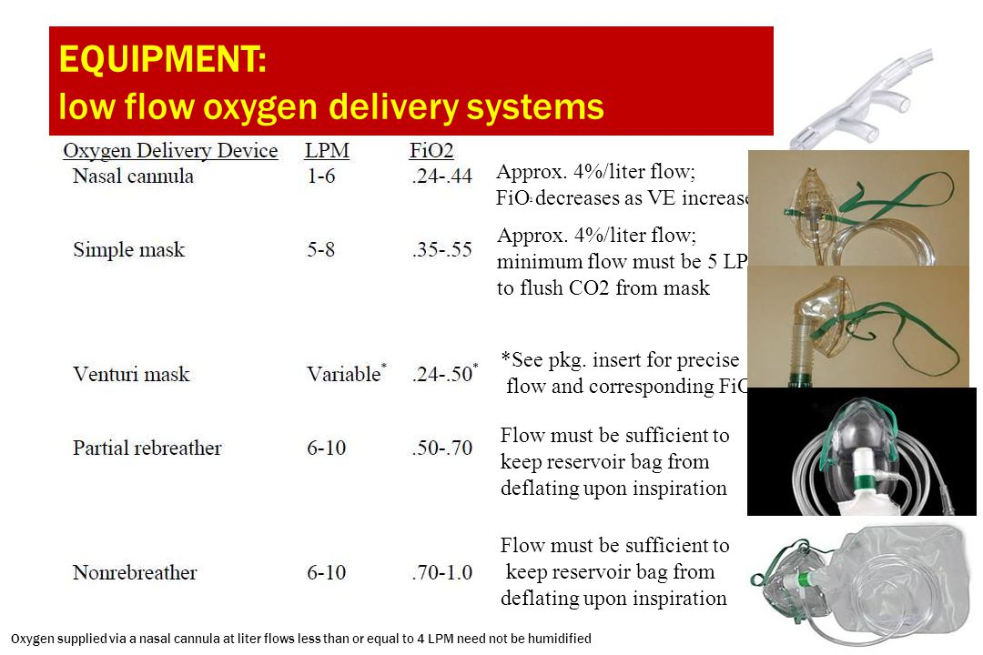 EQUIPMENT: low flow oxygen delivery systems