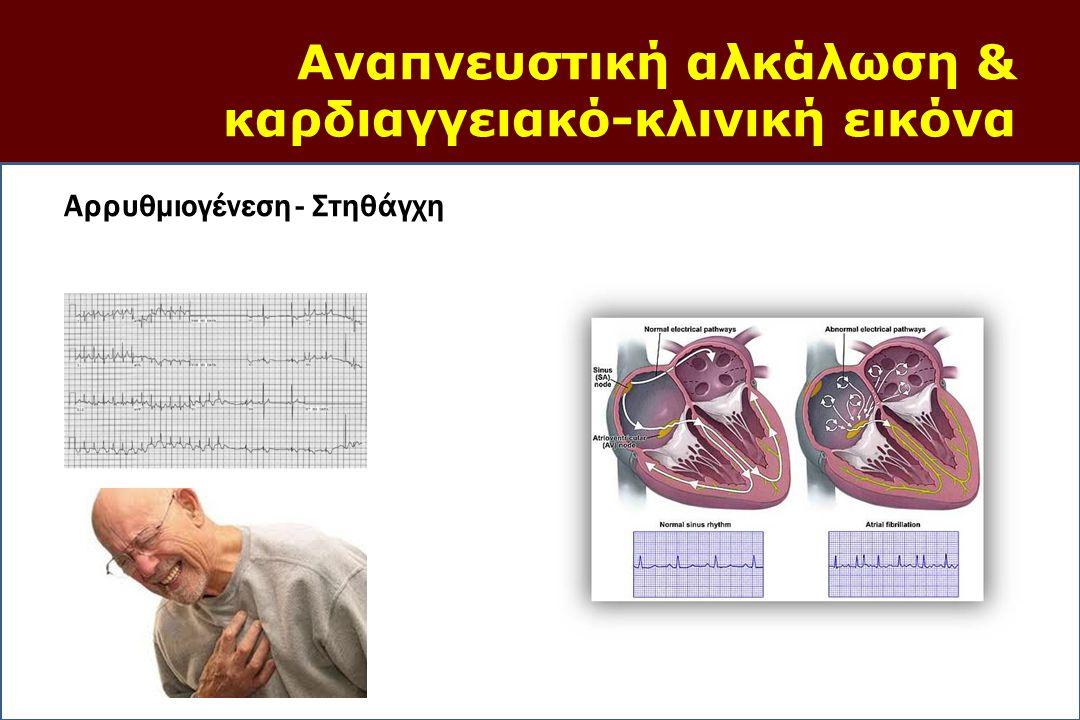 Αναπνευστική αλκάλωση & καρδιαγγειακό-κλινική εικόνα