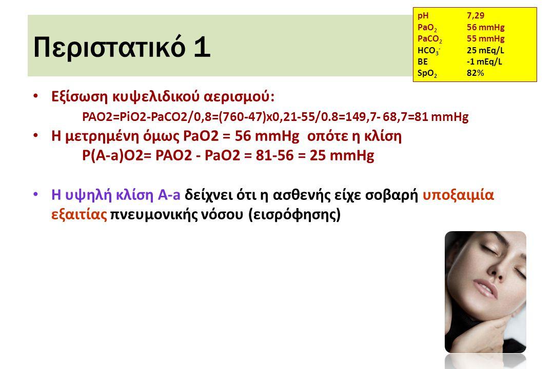 Περιστατικό 1 Εξίσωση κυψελιδικού αερισμού: