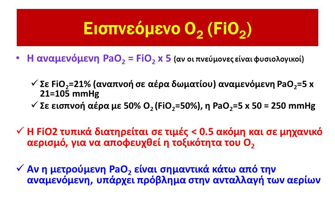 Εισπνεόμενο O2 (FiO2) H αναμενόμενη PaO2 = FiO2 x 5 (αν οι πνεύμονες είναι φυσιολογικοί)
