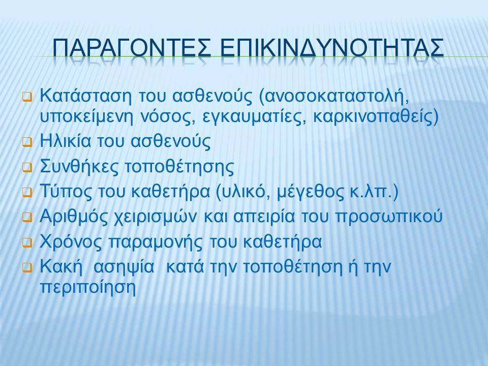 ΠΑΡΑΓΟΝΤΕΣ ΕΠΙΚiΝΔyΝΟΤΗΤΑΣ