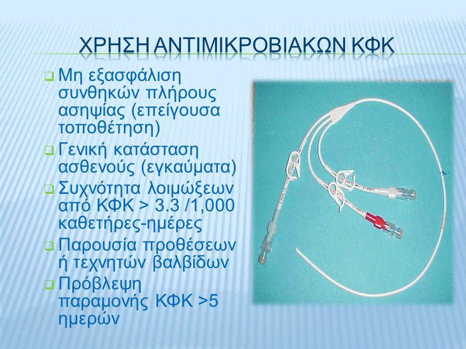 ΧρΗση αντιμικροβιακΩν ΚΦΚ