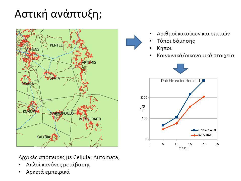 Αστική ανάπτυξη; Αριθμοί κατοίκων και σπιτιών Τύποι δόμησης Κήποι