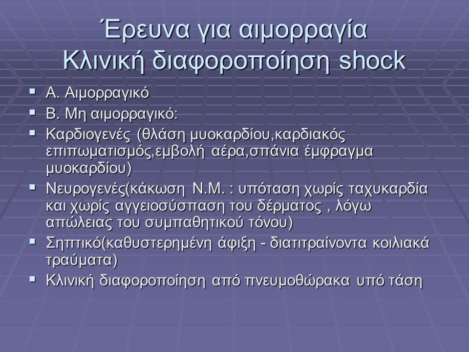 Έρευνα για αιμορραγία Κλινική διαφοροποίηση shock