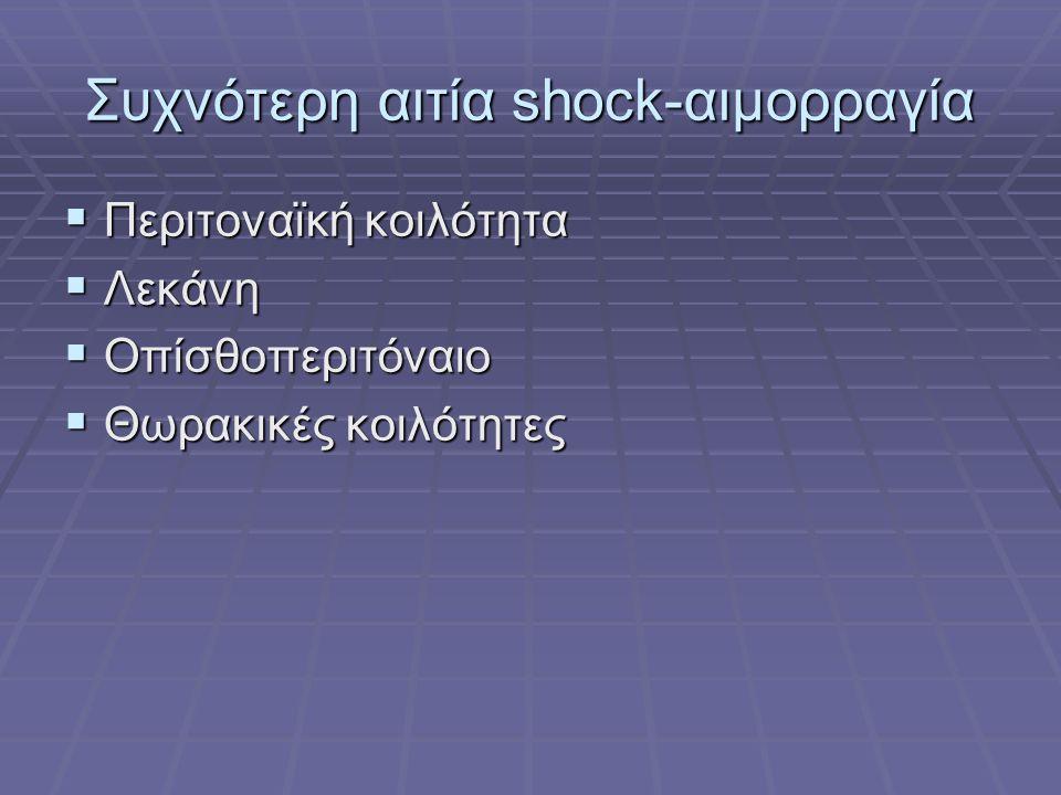 Συχνότερη αιτία shock-αιμορραγία