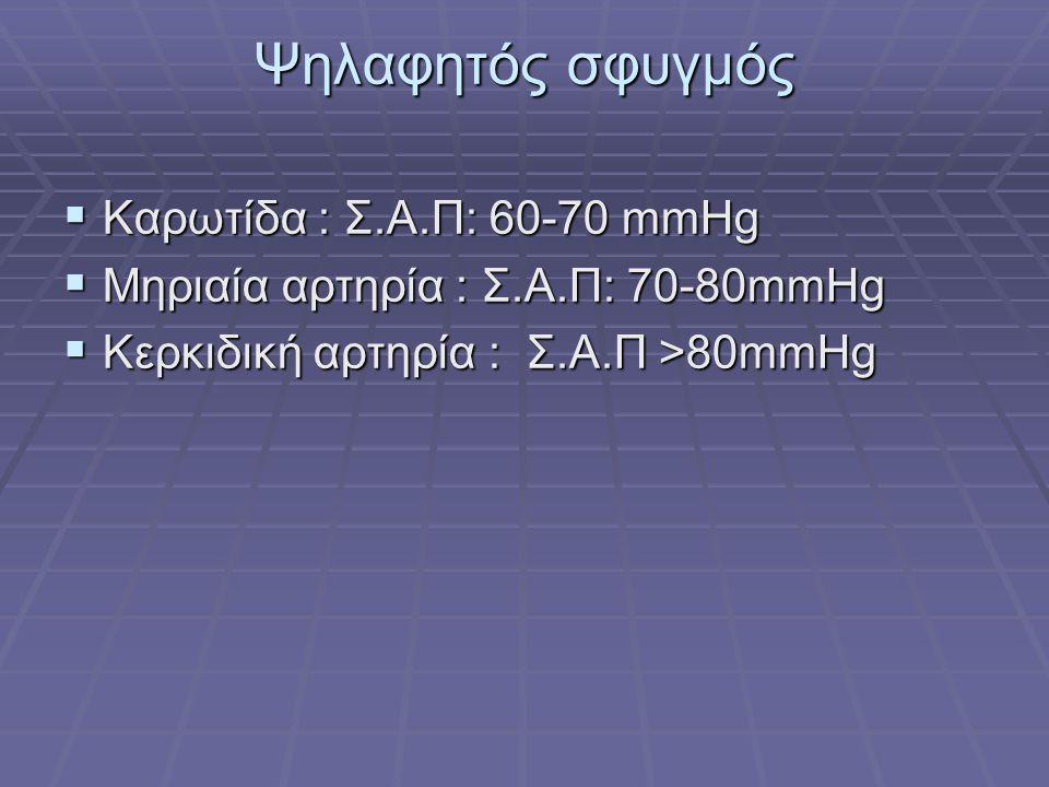 Ψηλαφητός σφυγμός Καρωτίδα : Σ.Α.Π: 60-70 mmHg
