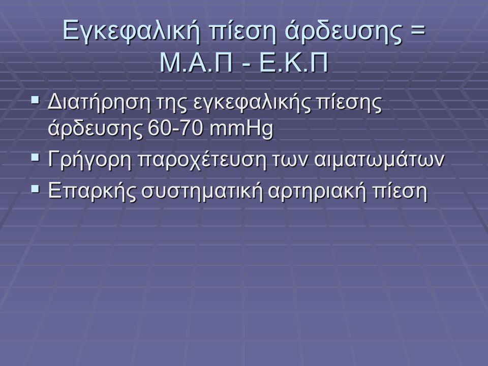Εγκεφαλική πίεση άρδευσης = Μ.Α.Π - Ε.Κ.Π