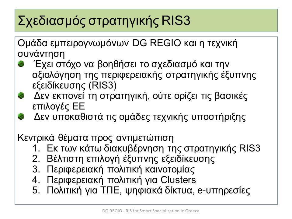 Σχεδιασμός στρατηγικής RIS3