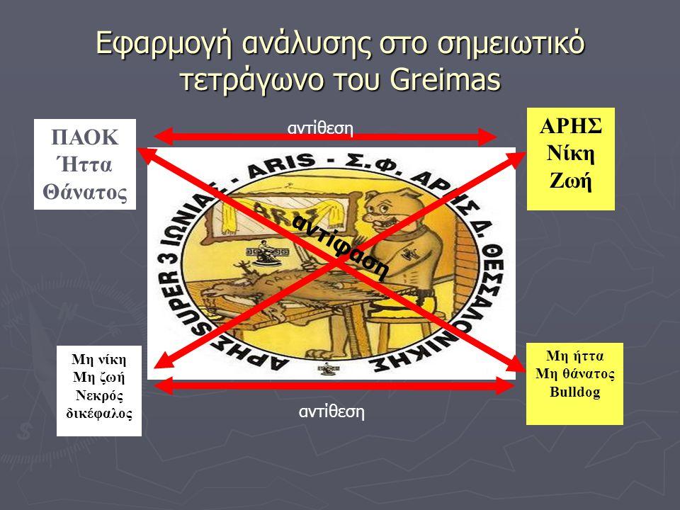 Εφαρμογή ανάλυσης στο σημειωτικό τετράγωνο του Greimas