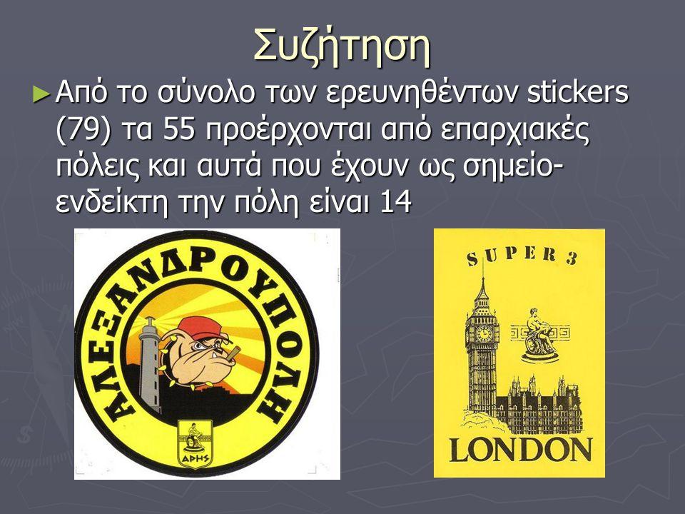 Συζήτηση Από το σύνολο των ερευνηθέντων stickers (79) τα 55 προέρχονται από επαρχιακές πόλεις και αυτά που έχουν ως σημείο-ενδείκτη την πόλη είναι 14.