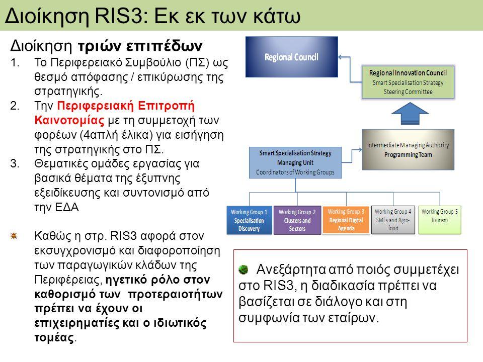 Διοίκηση RIS3: Εκ εκ των κάτω