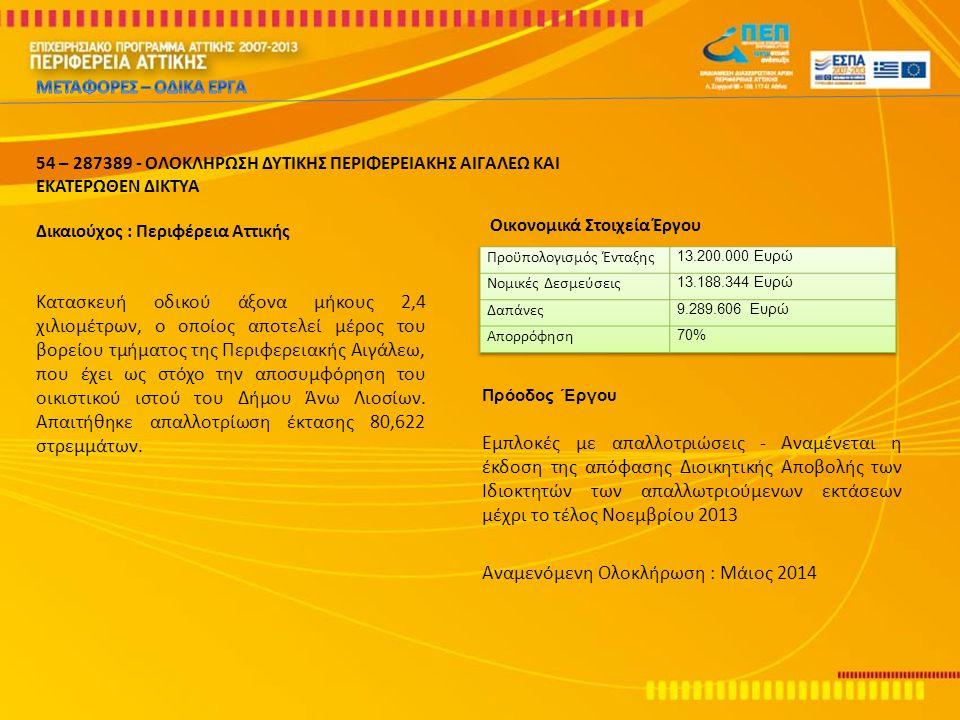 Αναμενόμενη Ολοκλήρωση : Μάιος 2014