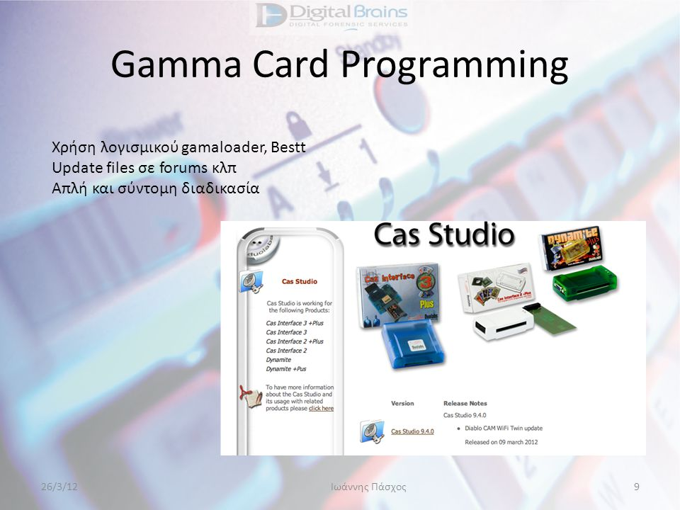 Gamma Card Programming