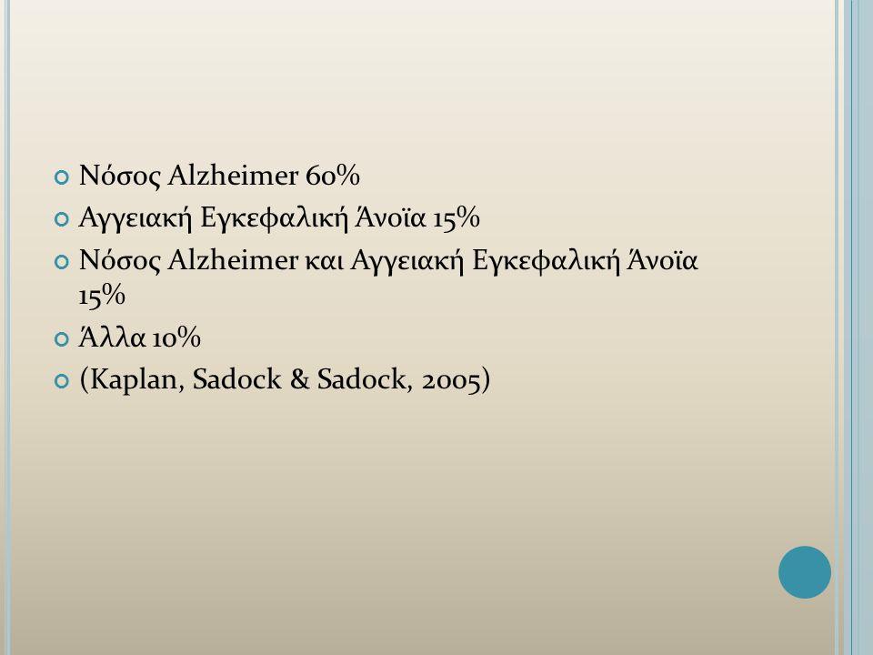 Νόσος Alzheimer 60% Αγγειακή Εγκεφαλική Άνοϊα 15% Νόσος Alzheimer και Αγγειακή Εγκεφαλική Άνοϊα 15%