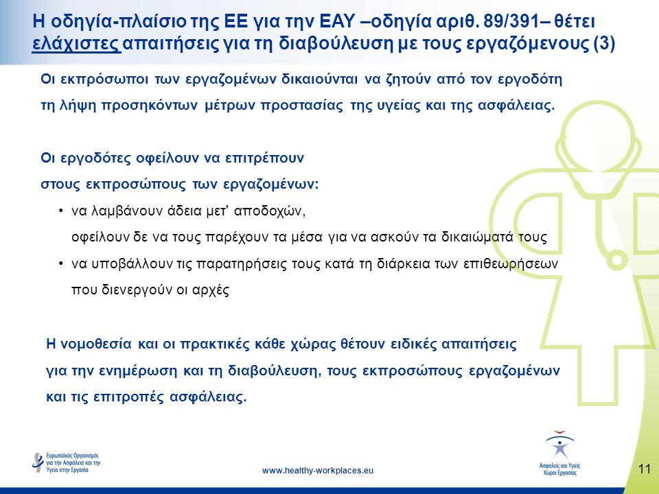 Η οδηγία-πλαίσιο της ΕΕ για την ΕΑΥ –οδηγία αριθ