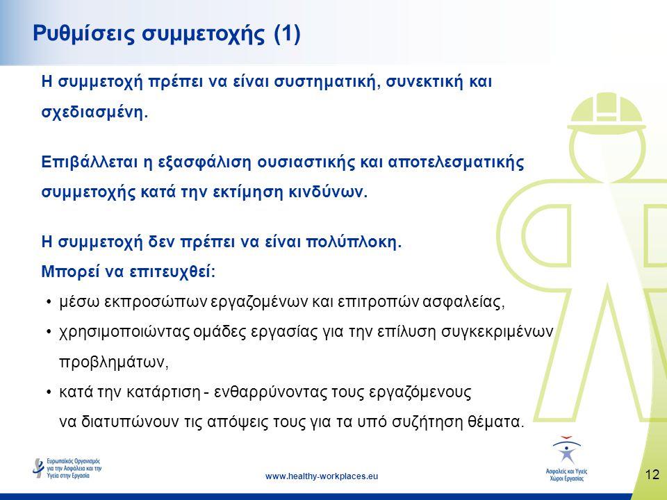 Ρυθμίσεις συμμετοχής (1)