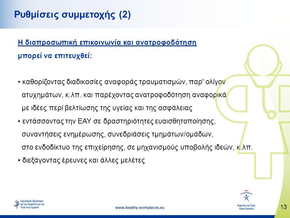 Ρυθμίσεις συμμετοχής (2)