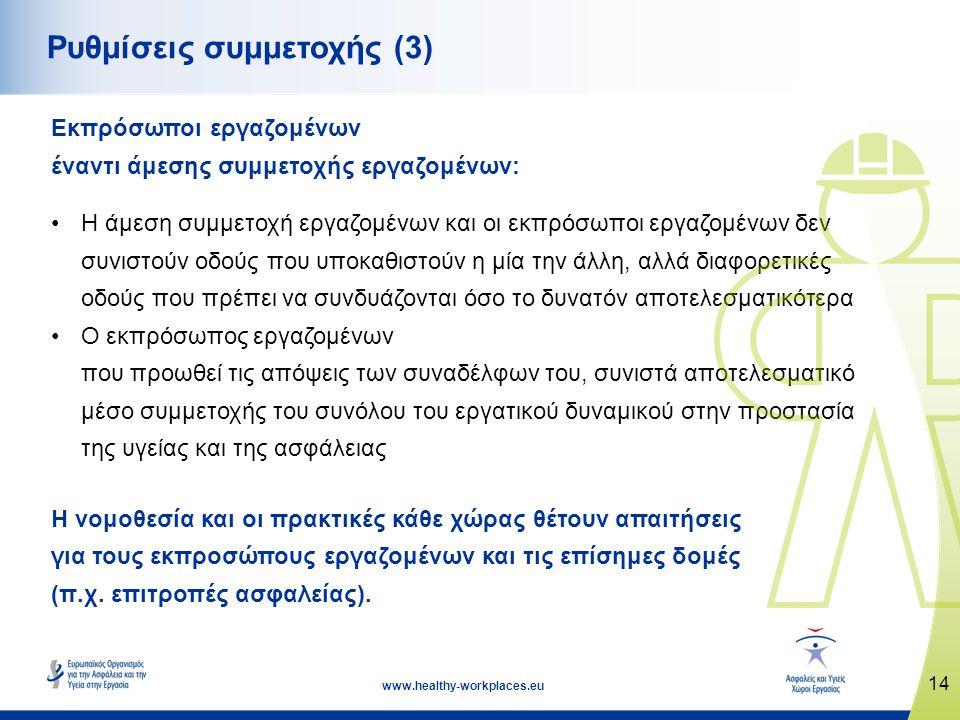 Ρυθμίσεις συμμετοχής (3)