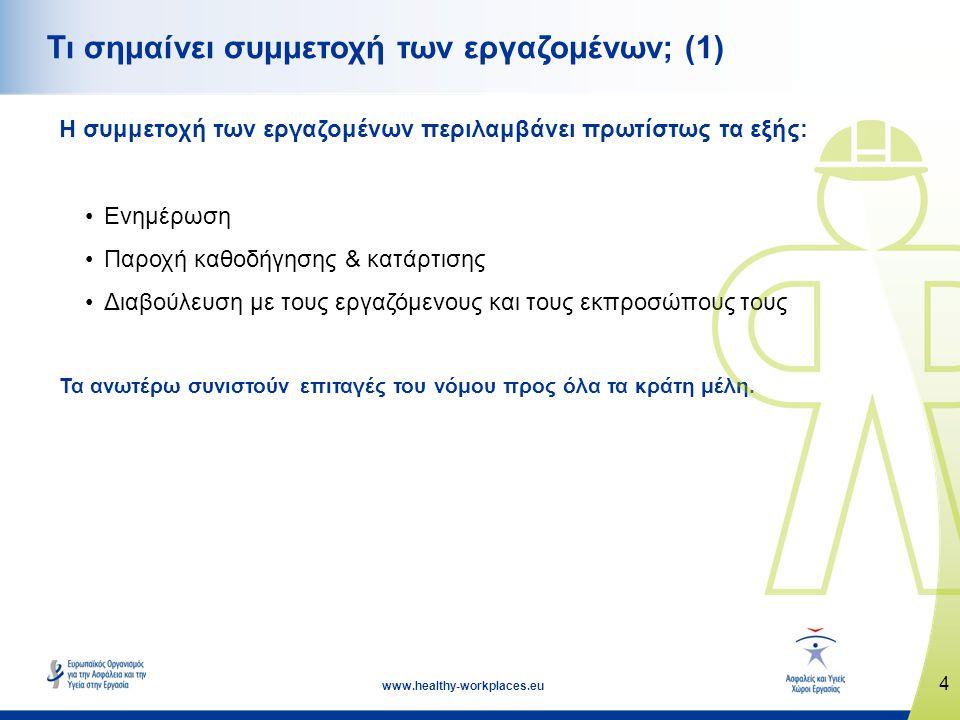 Τι σημαίνει συμμετοχή των εργαζομένων; (1)