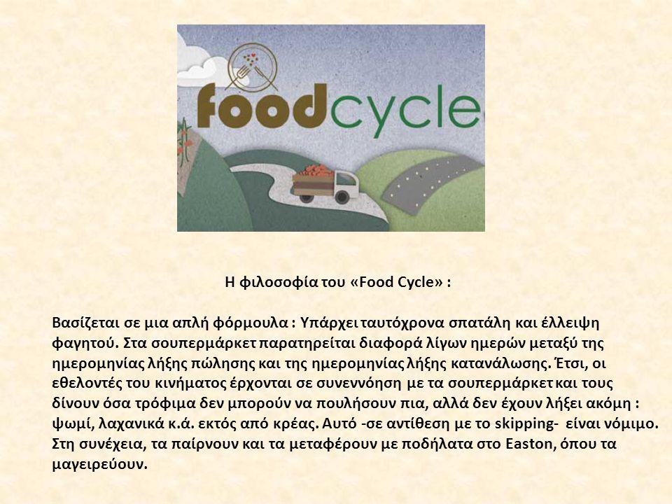 Η φιλοσοφία του «Food Cycle» :