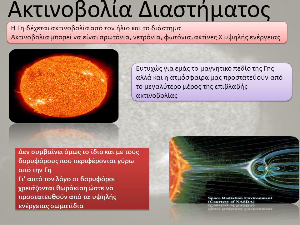 Ακτινοβολία Διαστήματος