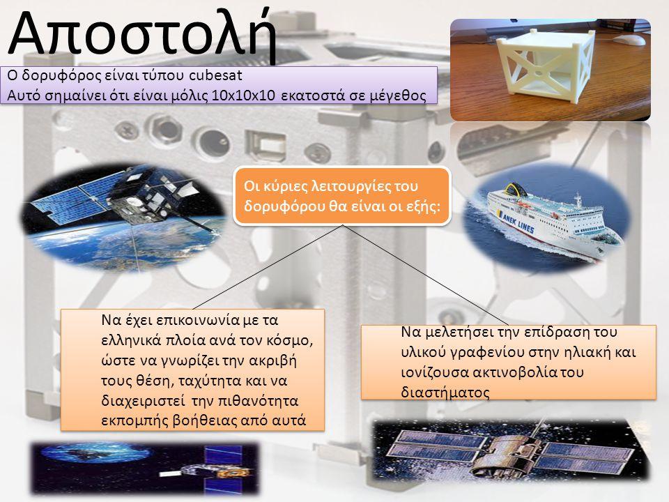 Αποστολή Ο δορυφόρος είναι τύπου cubesat