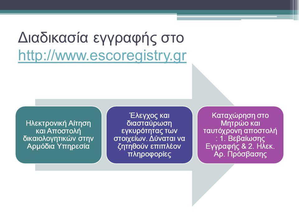 Διαδικασία εγγραφής στο http://www.escoregistry.gr