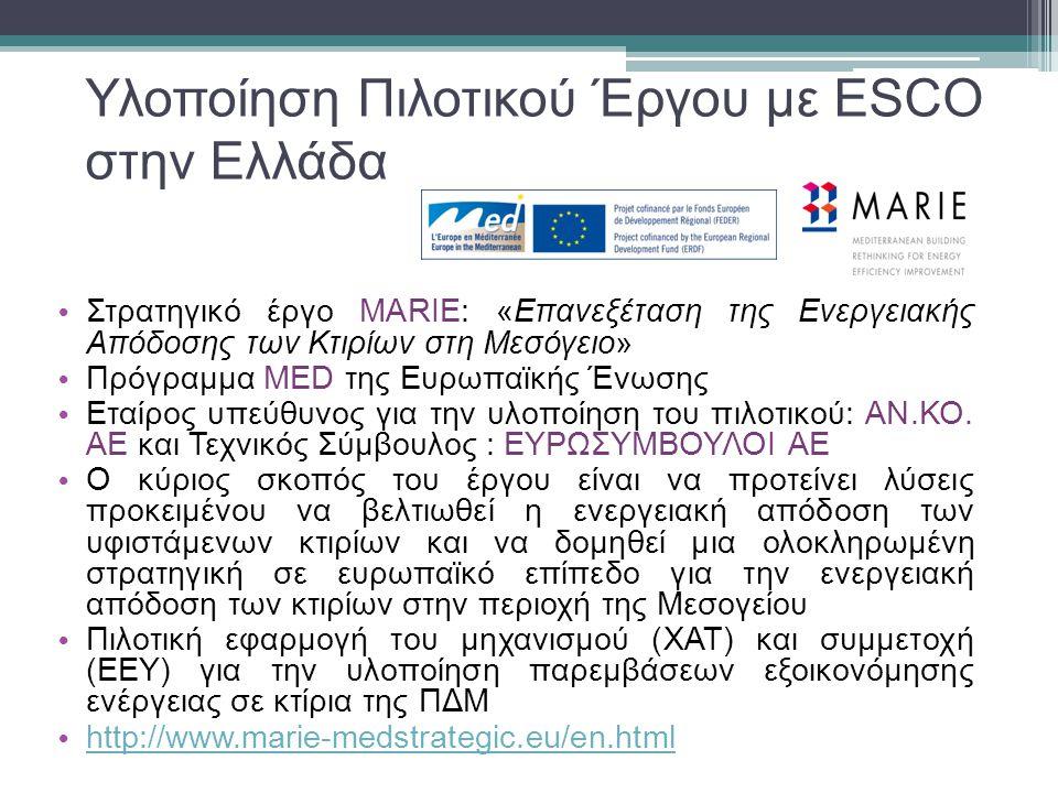 Υλοποίηση Πιλοτικού Έργου με ESCO στην Ελλάδα
