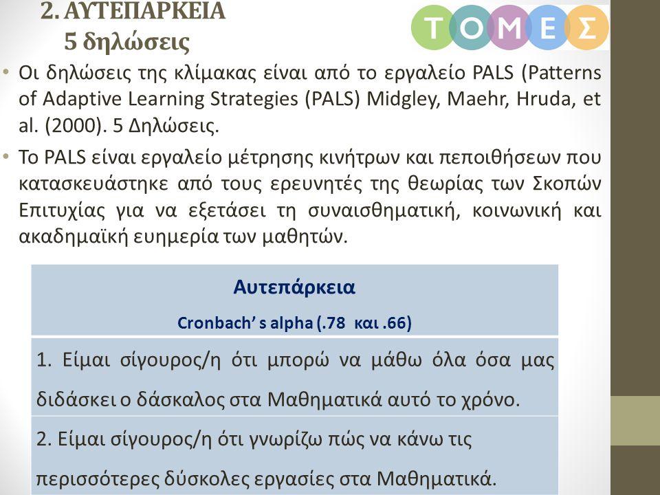 Cronbach' s alpha (.78 και .66)