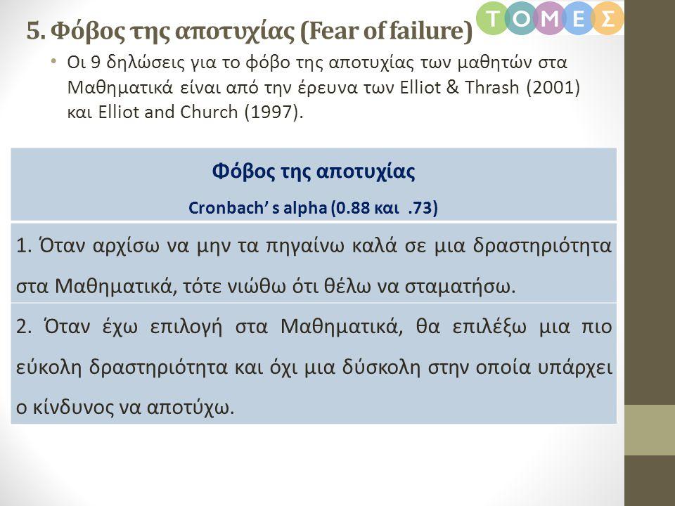 5. Φόβος της αποτυχίας (Fear of failure)