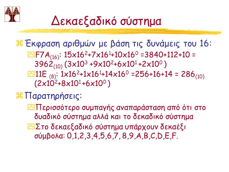 Δεκαεξαδικό σύστημα Έκφραση αριθμών με βάση τις δυνάμεις του 16: