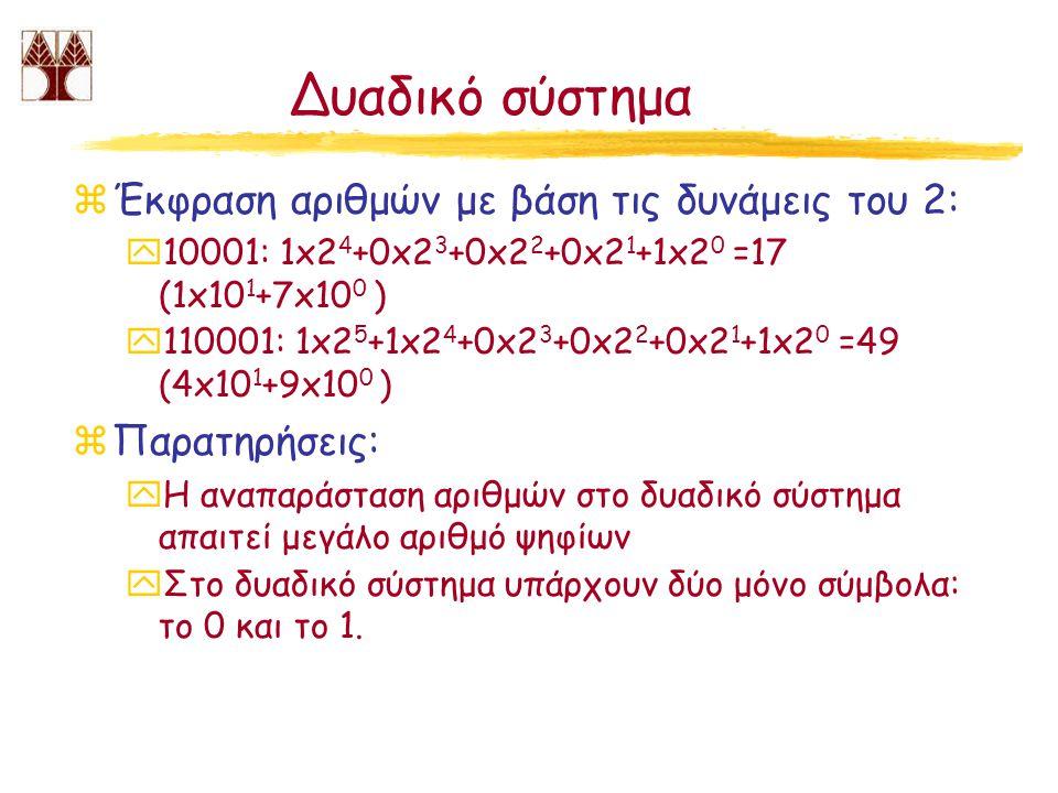 Δυαδικό σύστημα Έκφραση αριθμών με βάση τις δυνάμεις του 2: