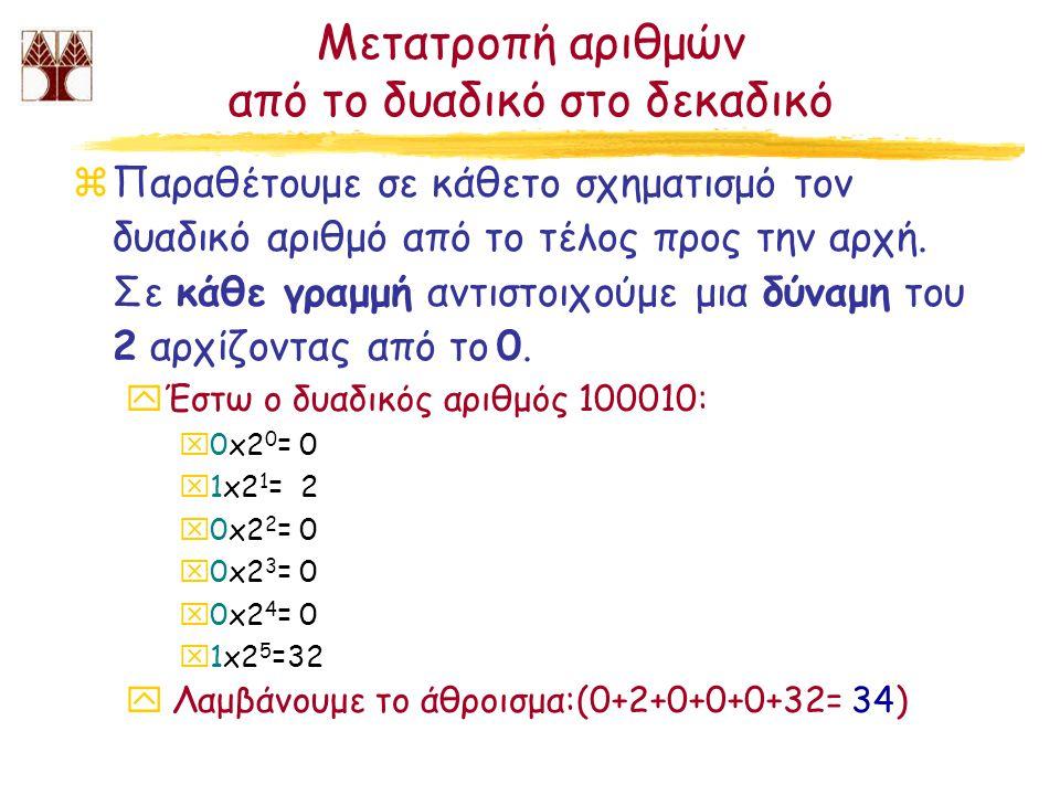 Μετατροπή αριθμών από το δυαδικό στο δεκαδικό