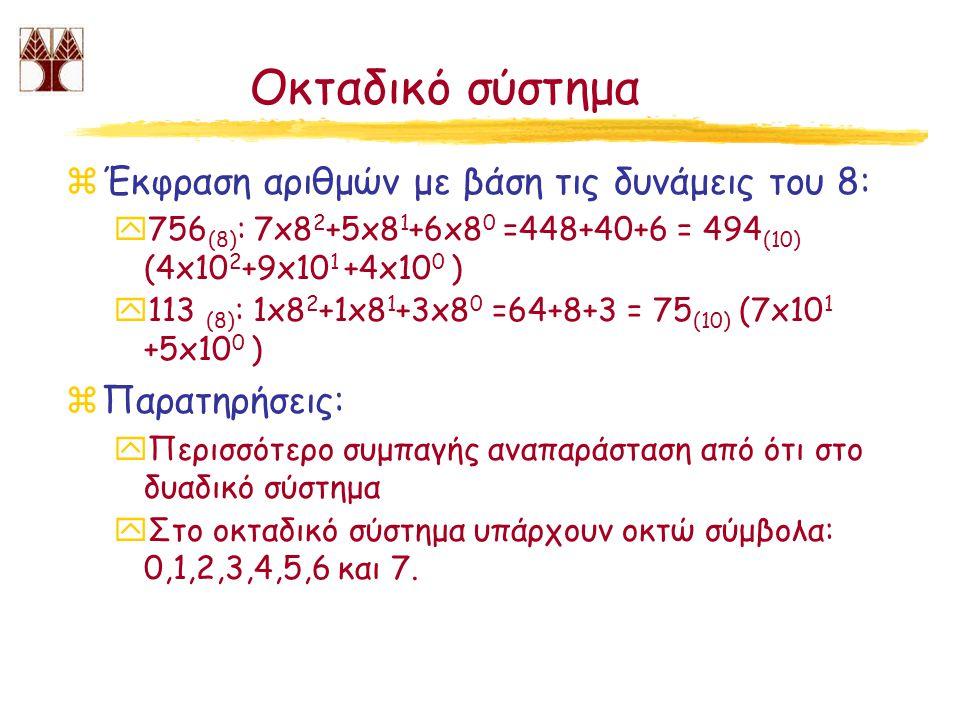 Οκταδικό σύστημα Έκφραση αριθμών με βάση τις δυνάμεις του 8: