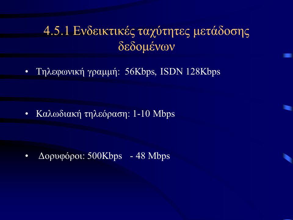 4.5.1 Ενδεικτικές ταχύτητες μετάδοσης δεδομένων