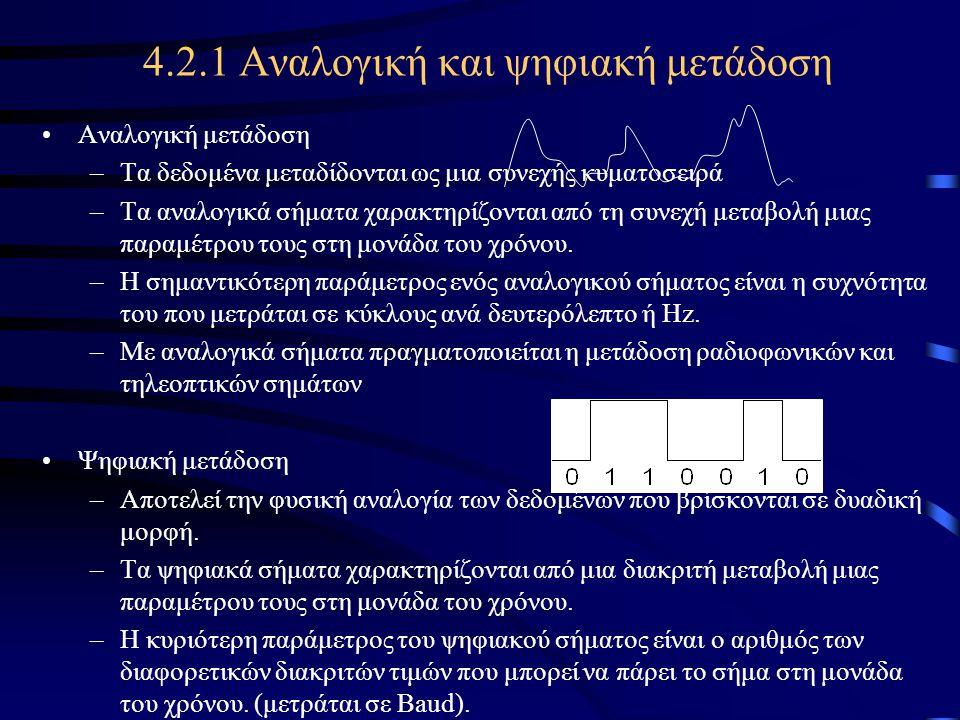 4.2.1 Αναλογική και ψηφιακή μετάδοση