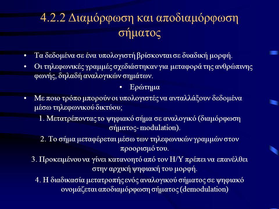 4.2.2 Διαμόρφωση και αποδιαμόρφωση σήματος