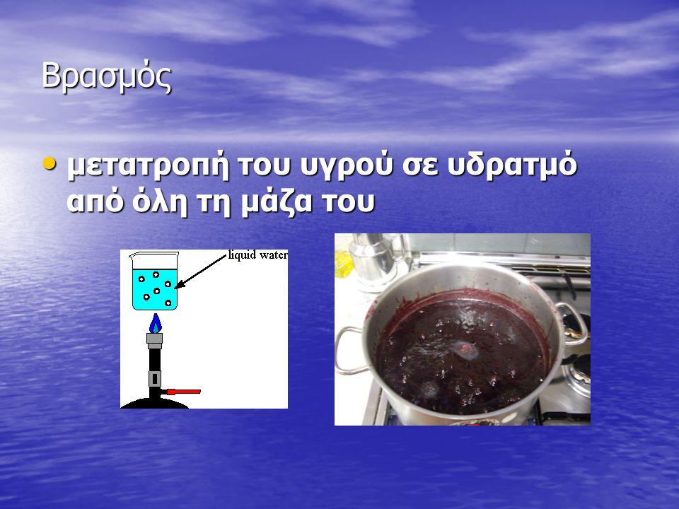 Βρασμός μετατροπή του υγρού σε υδρατμό από όλη τη μάζα του