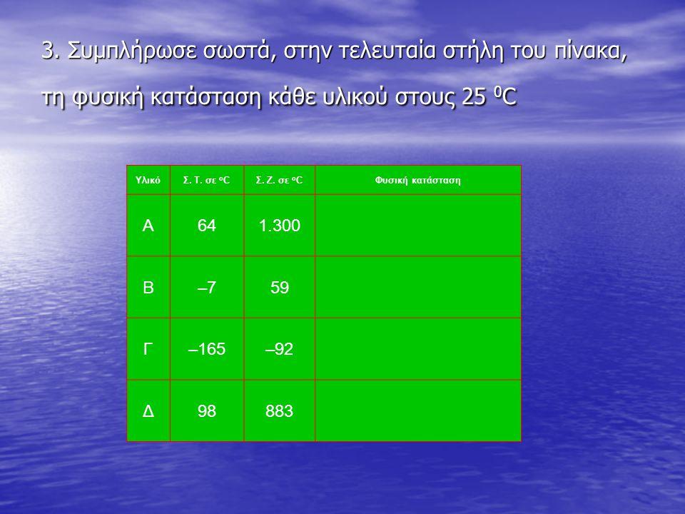 3. Συμπλήρωσε σωστά, στην τελευταία στήλη του πίνακα, τη φυσική κατάσταση κάθε υλικού στους 25 0C