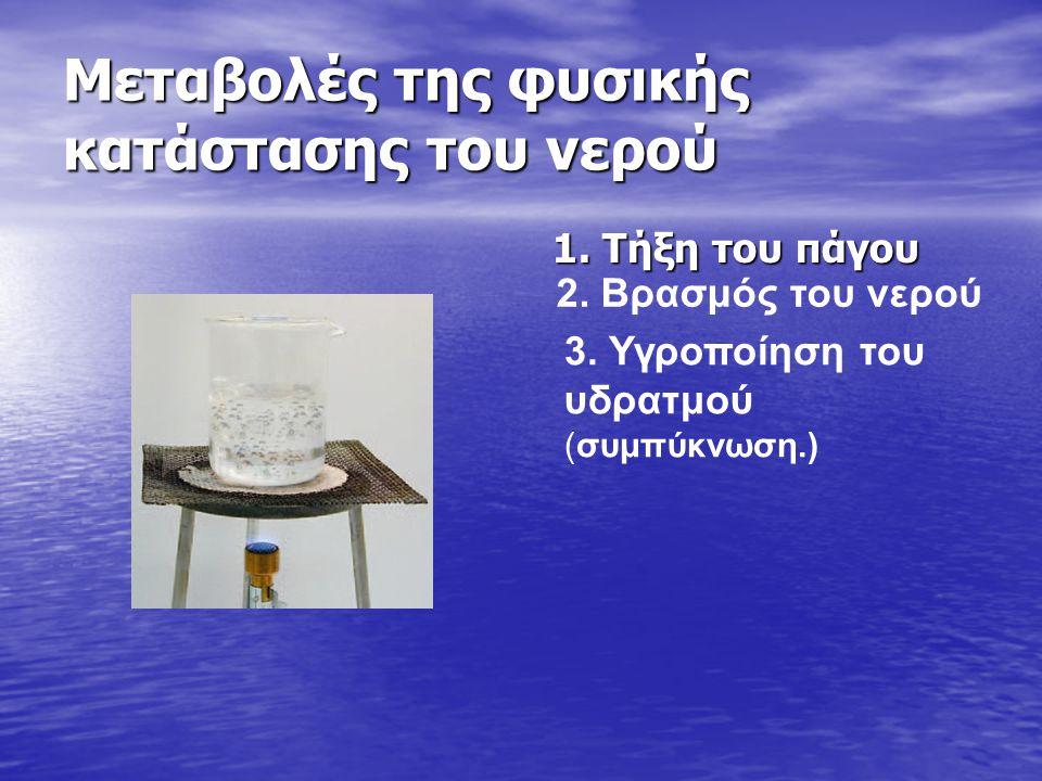 Μεταβολές της φυσικής κατάστασης του νερού