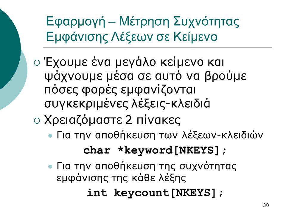 Εφαρμογή – Μέτρηση Συχνότητας Εμφάνισης Λέξεων σε Κείμενο