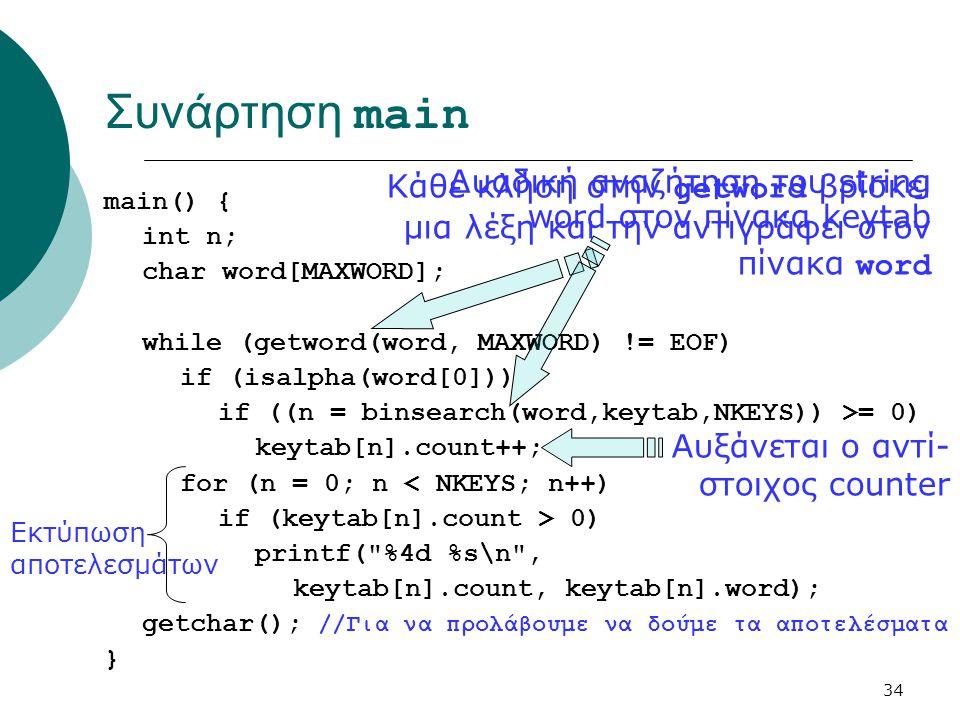 Συνάρτηση main Δυαδική αναζήτηση του string word στον πίνακα keytab