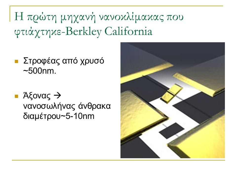 Η πρώτη μηχανή νανοκλίμακας που φτιάχτηκε-Berkley California