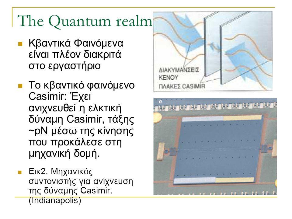 The Quantum realm Κβαντικά Φαινόμενα είναι πλέον διακριτά στο εργαστήριο.
