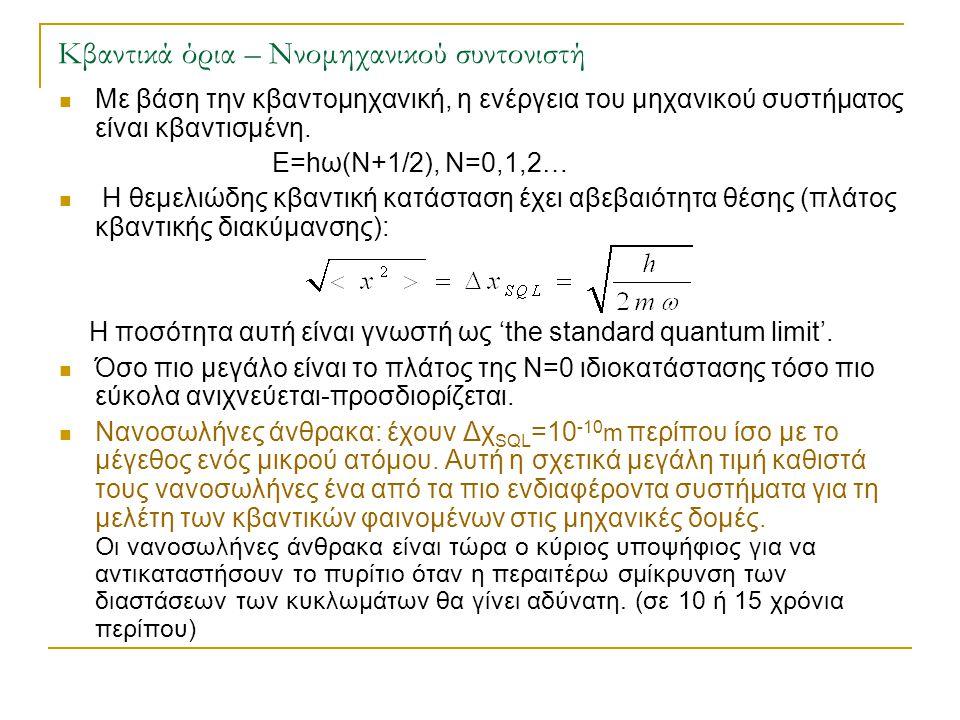 Κβαντικά όρια – Ννομηχανικού συντονιστή