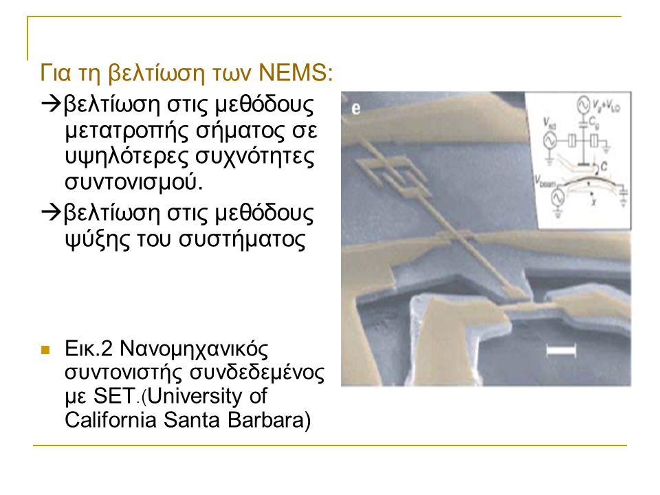 Για τη βελτίωση των NEMS: