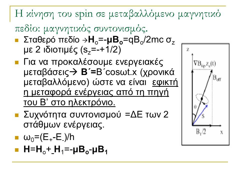 Η κίνηση του spin σε μεταβαλλόμενο μαγνητικό πεδίο: μαγνητικός συντονισμός.