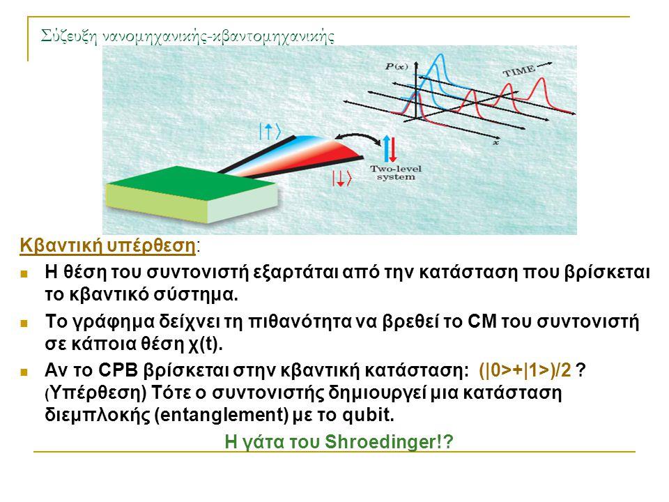 Σύζευξη νανομηχανικής-κβαντομηχανικής